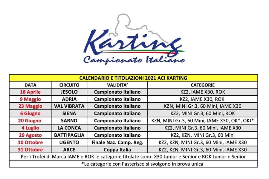 Championnat d'Italie ACI Sport 2021   Kartcom